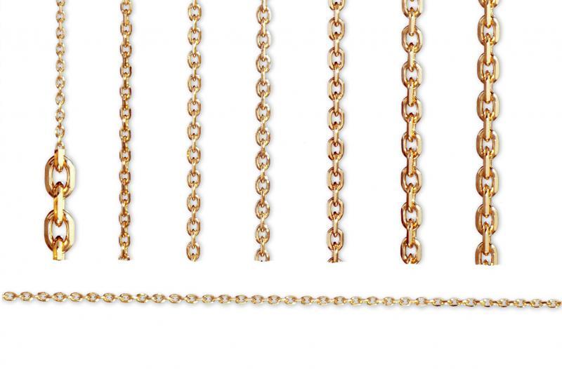 cadenas-oro-2
